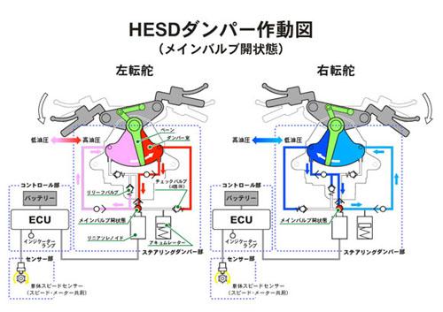 valve_open.jpg